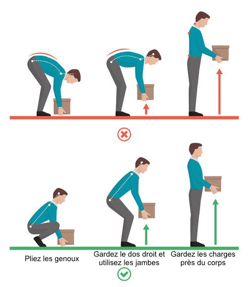 Posture demenagement
